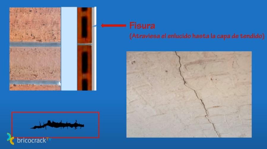reparar grietas y fisuras _ diagrama fisura