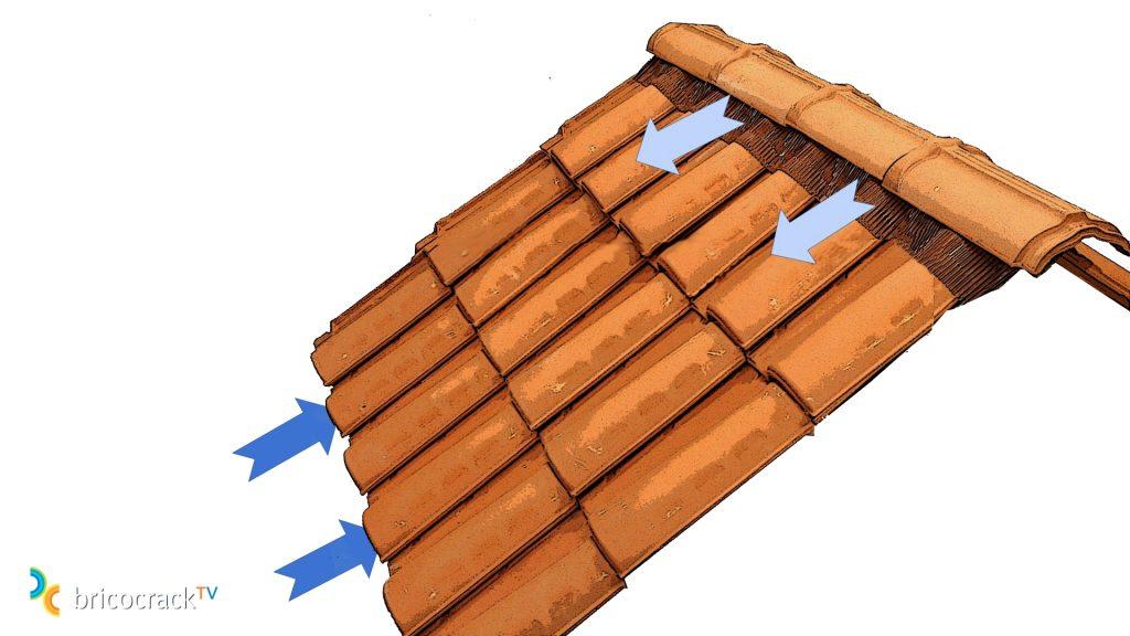 esquema tejado ventilado_bricocrack