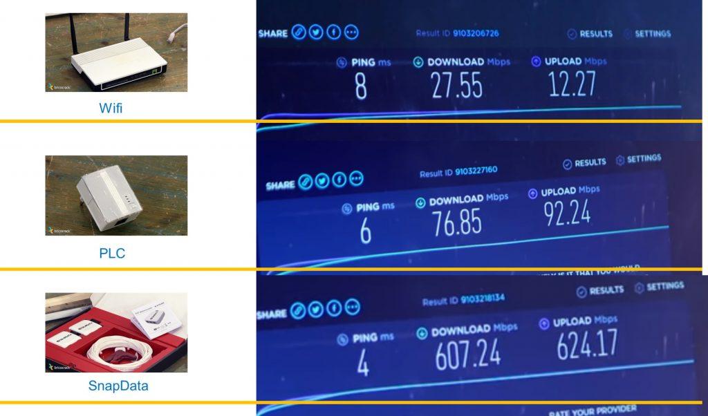 cuadro velocidades wifi _bricocrack
