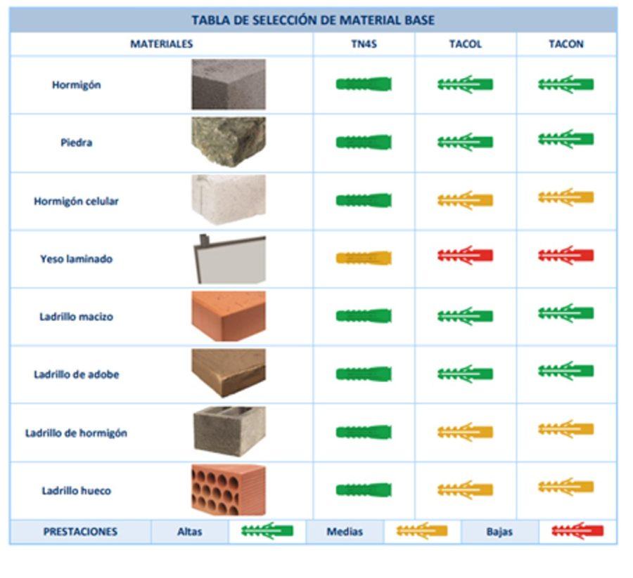 cargas pesadas _  tabla index